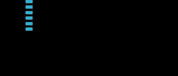 FENECON Anschlussbox für MINI Serie