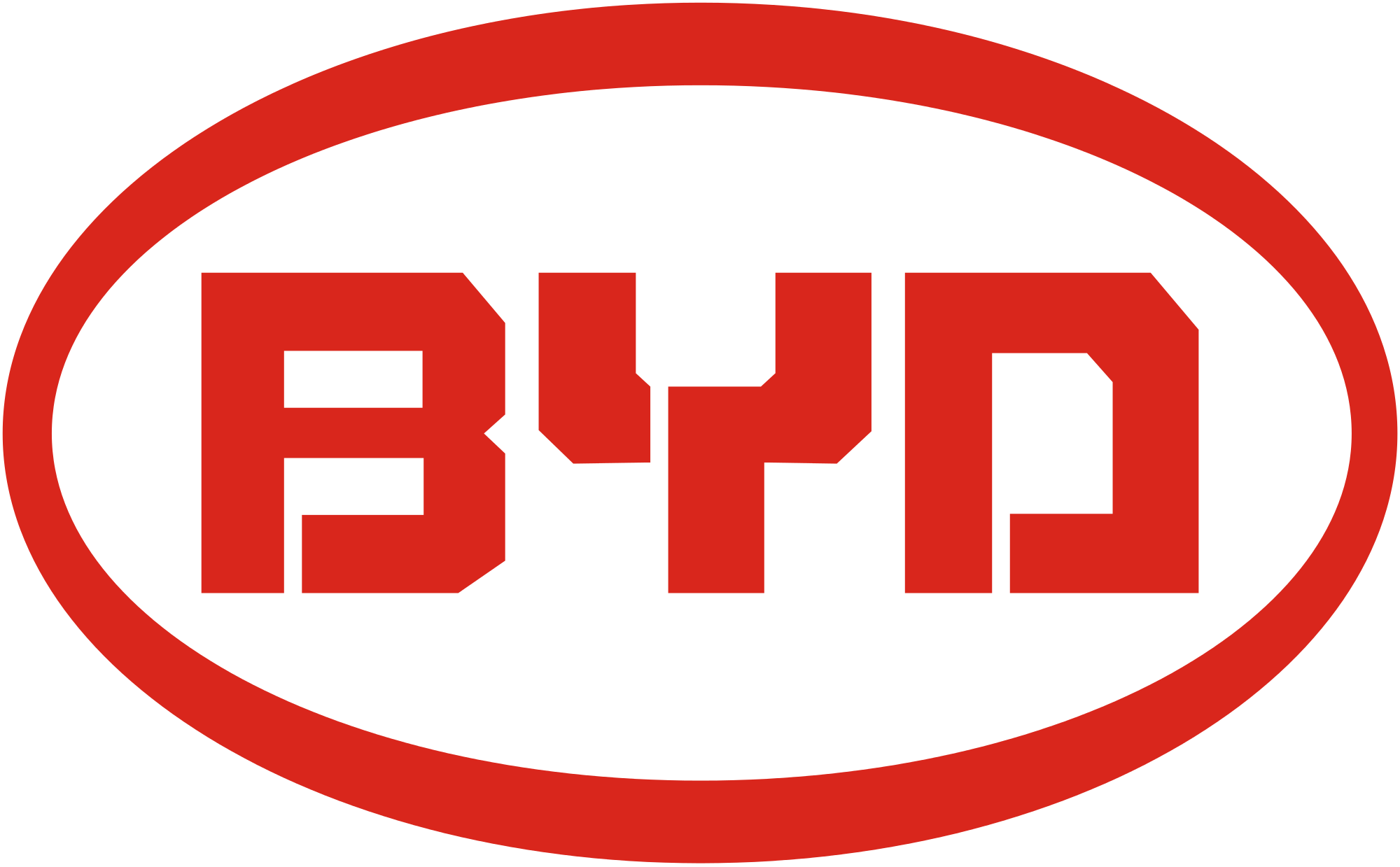 BYD Co. Ltd.